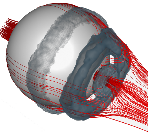 Flow Around a Sphere With a Hole